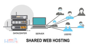 shared-web-hosting-example